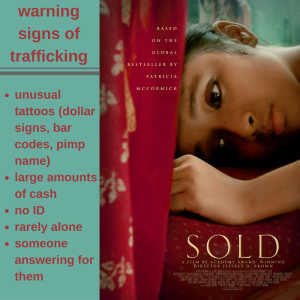 Human Trafficking event informs Marian community about ...